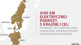 Kia Motors zbadała kierunki rozwoju elektromobilności w Europie