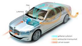 Czystsze powietrze w kabinie dzięki filtrom nanowłóknowym