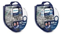 """Żarówki halogenowe Philips RacingVision GT200 z """"Rekomendacją"""" w testach magazynu """"Auto Express"""""""